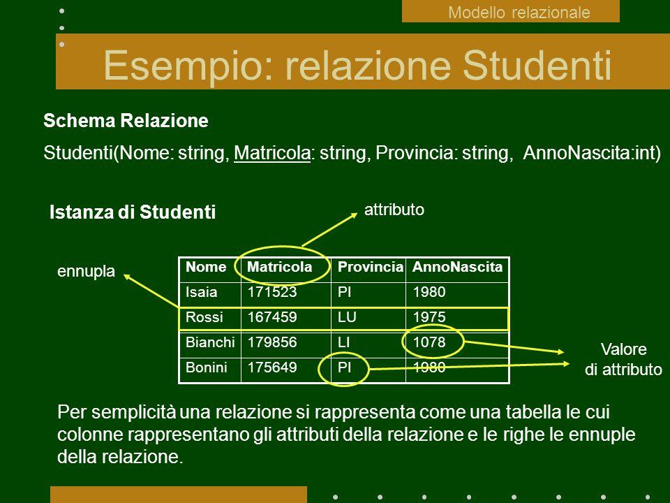 Esempio: relazione Studenti