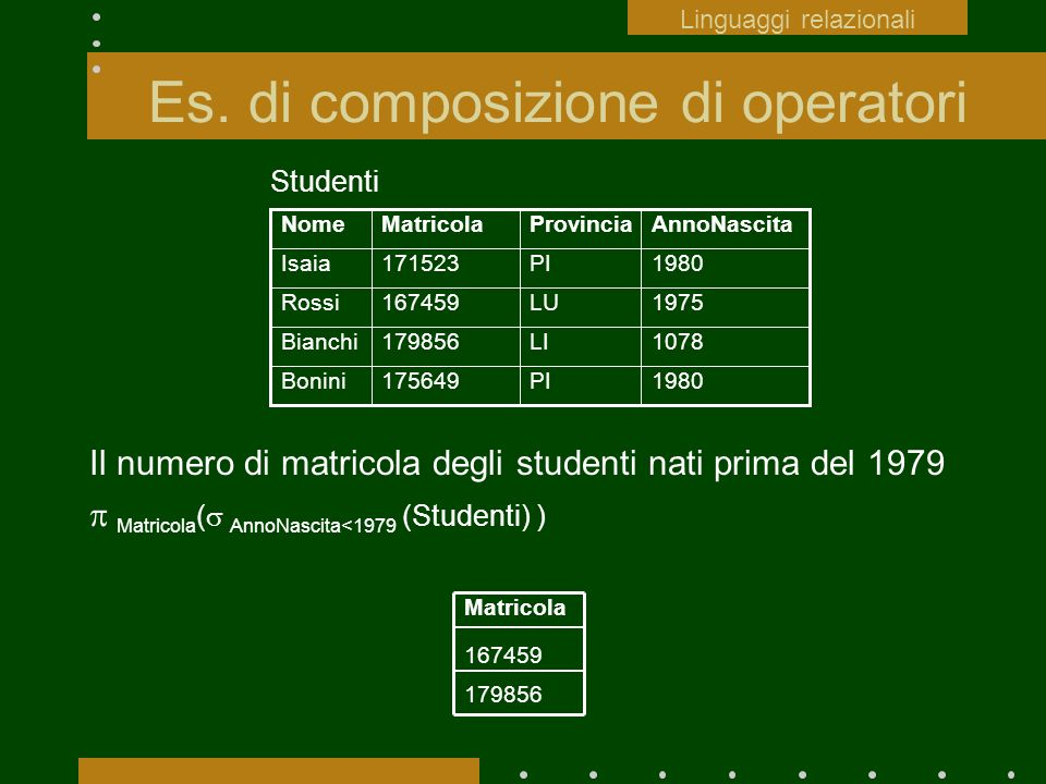 Es. di composizione di operatori