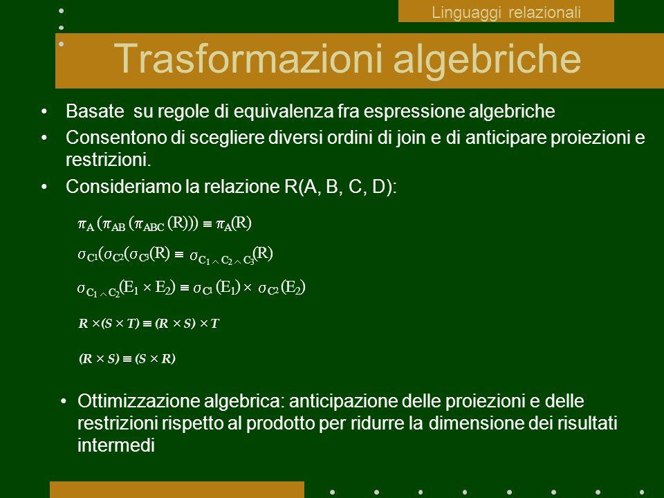 Trasformazioni algebriche