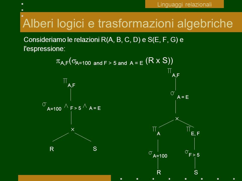 Alberi logici e trasformazioni algebriche