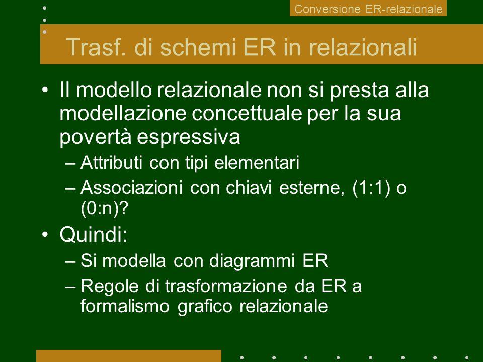 Trasf. di schemi ER in relazionali