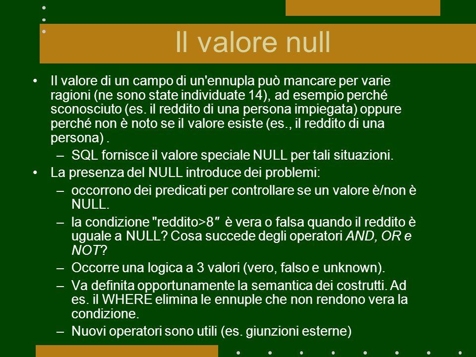 Il valore null