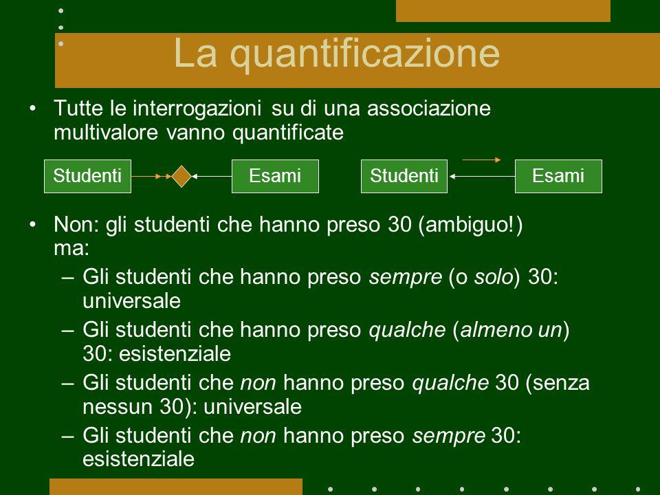 La quantificazioneTutte le interrogazioni su di una associazione multivalore vanno quantificate. Non: gli studenti che hanno preso 30 (ambiguo!) ma: