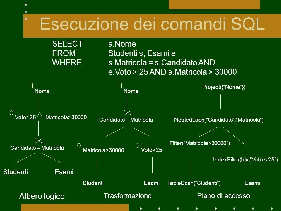 Esecuzione dei comandi SQL