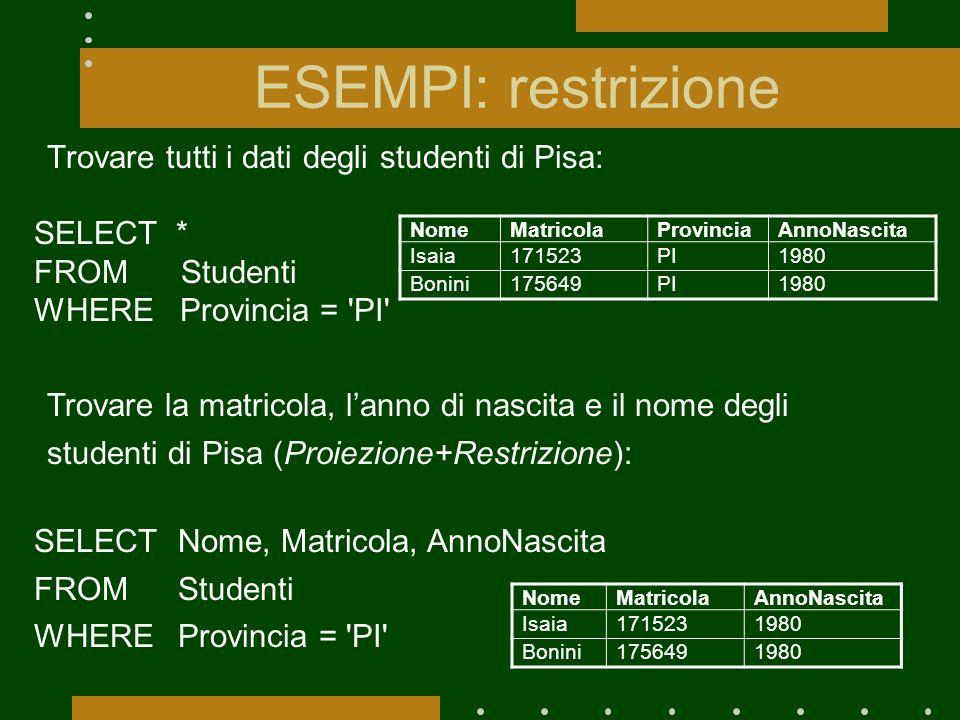 ESEMPI: restrizione Trovare tutti i dati degli studenti di Pisa: