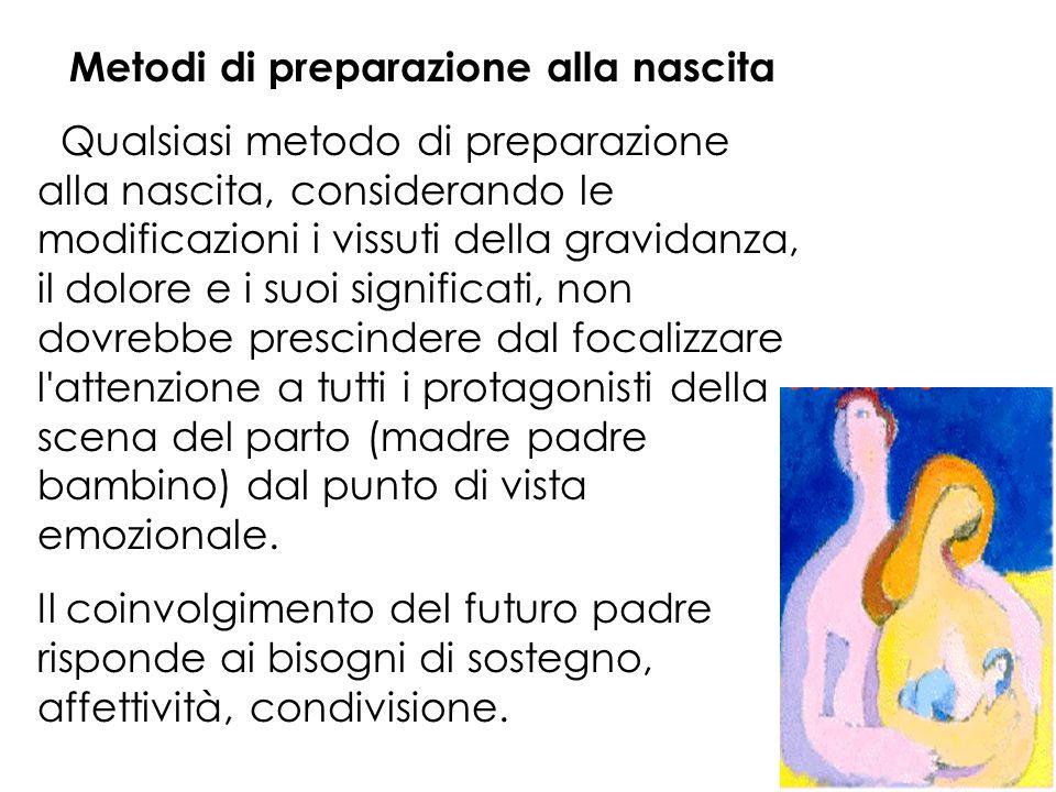 Metodi di preparazione alla nascita