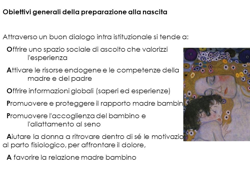 Obiettivi generali della preparazione alla nascita