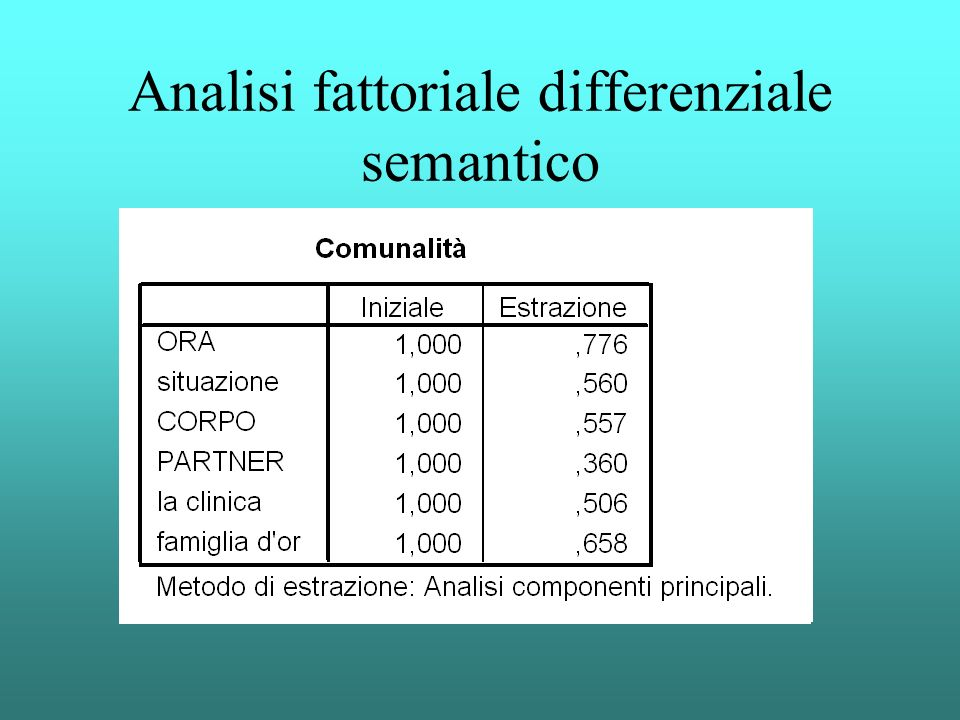 Analisi fattoriale differenziale semantico