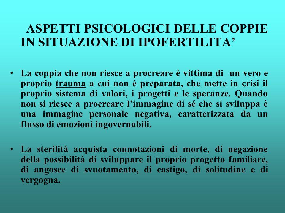 ASPETTI PSICOLOGICI DELLE COPPIE IN SITUAZIONE DI IPOFERTILITA'