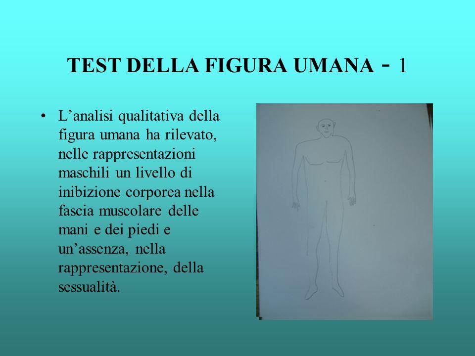 TEST DELLA FIGURA UMANA - 1