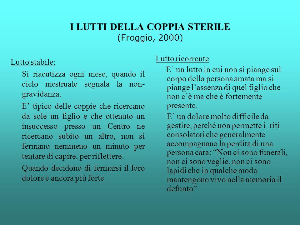 I LUTTI DELLA COPPIA STERILE (Froggio, 2000)