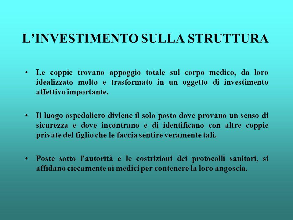 L'INVESTIMENTO SULLA STRUTTURA