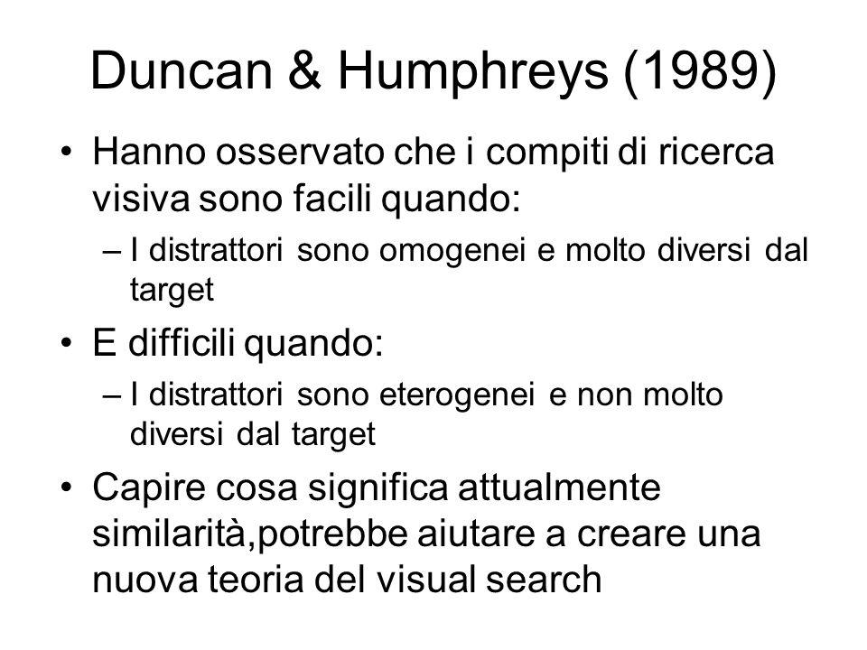 Duncan & Humphreys (1989) Hanno osservato che i compiti di ricerca visiva sono facili quando: I distrattori sono omogenei e molto diversi dal target.