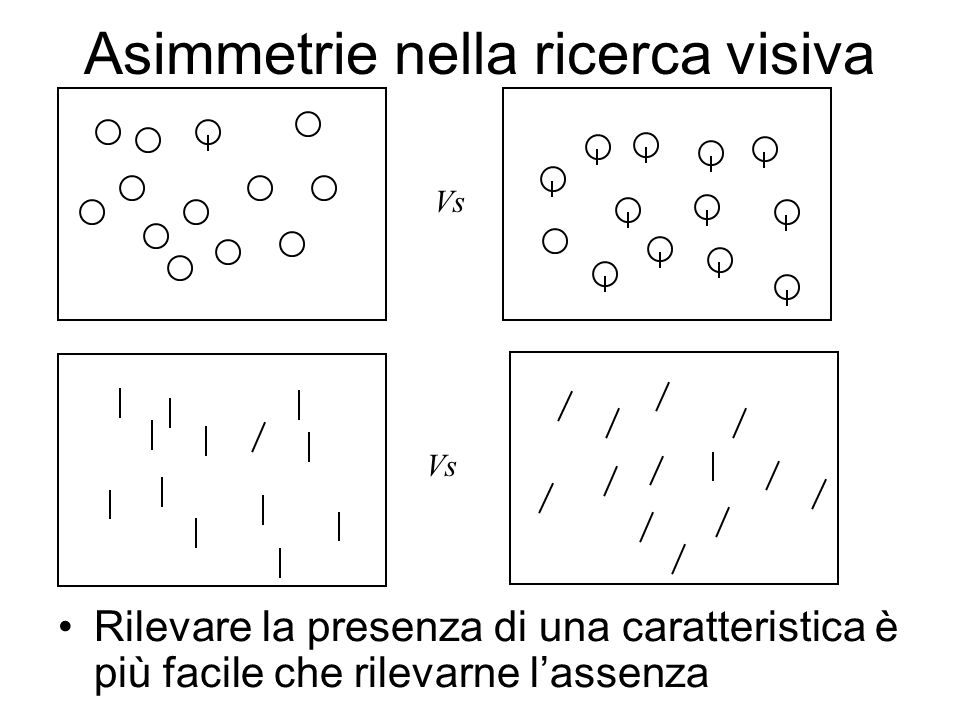 Asimmetrie nella ricerca visiva