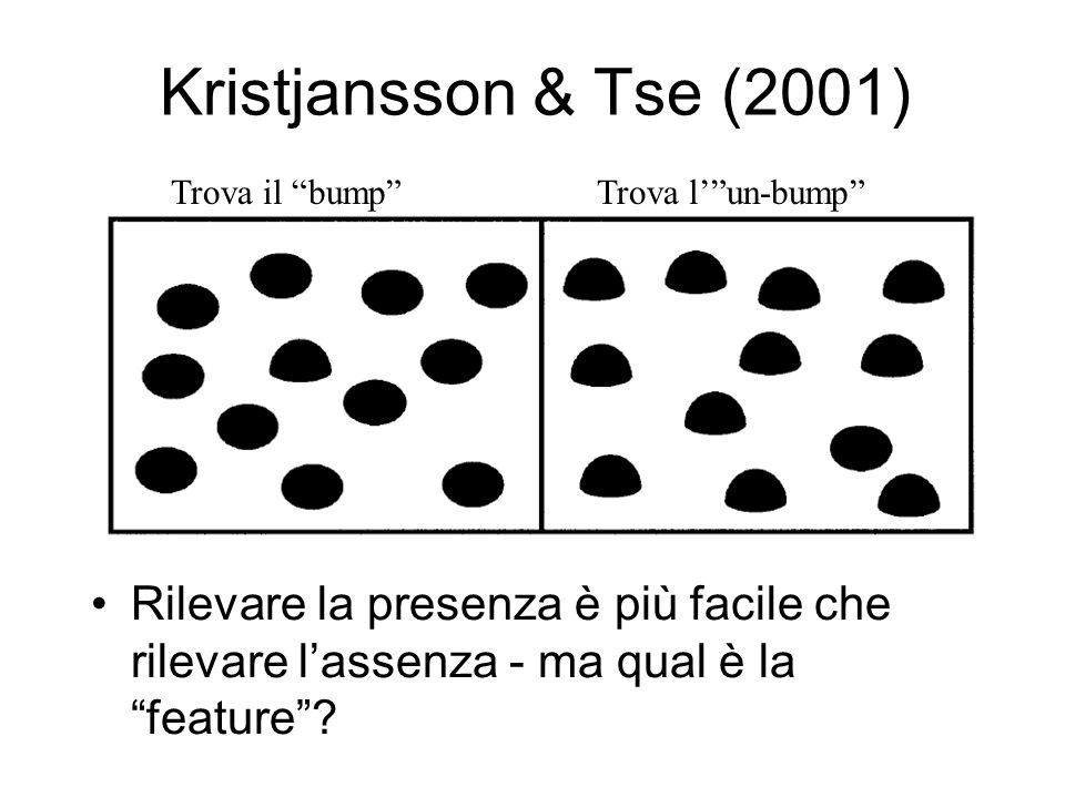 Kristjansson & Tse (2001) Trova il bump Trova l' un-bump Rilevare la presenza è più facile che rilevare l'assenza - ma qual è la feature