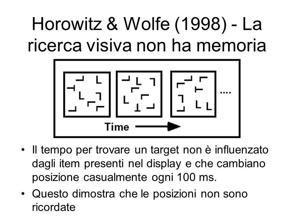 Horowitz & Wolfe (1998) - La ricerca visiva non ha memoria