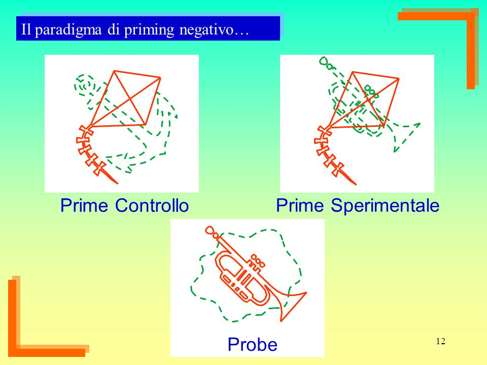 Prime Controllo Prime Sperimentale Probe