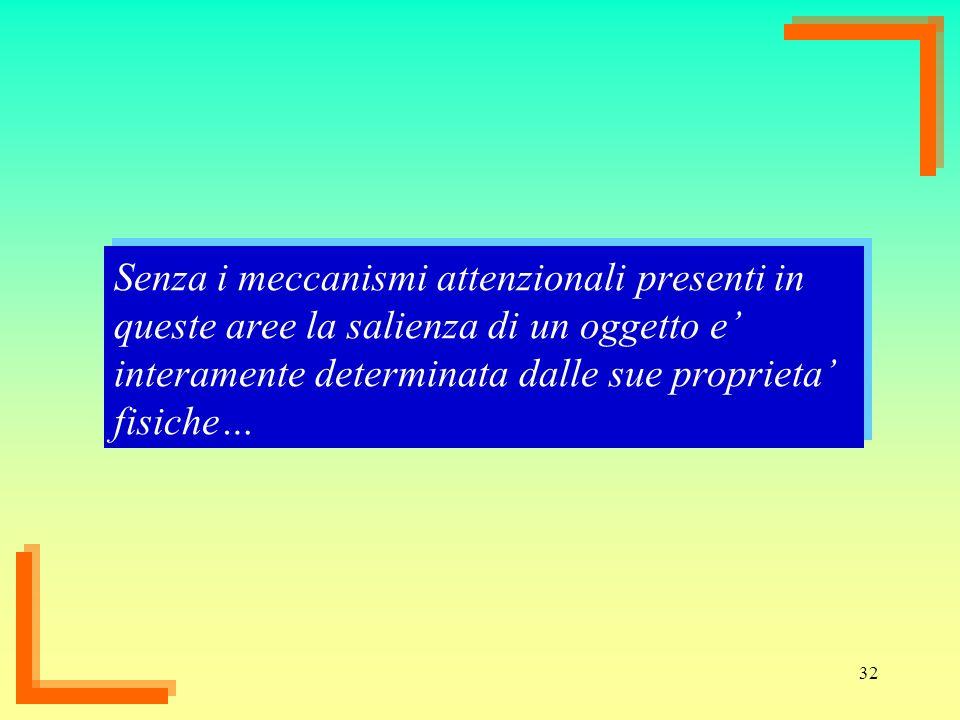 Senza i meccanismi attenzionali presenti in queste aree la salienza di un oggetto e' interamente determinata dalle sue proprieta' fisiche…