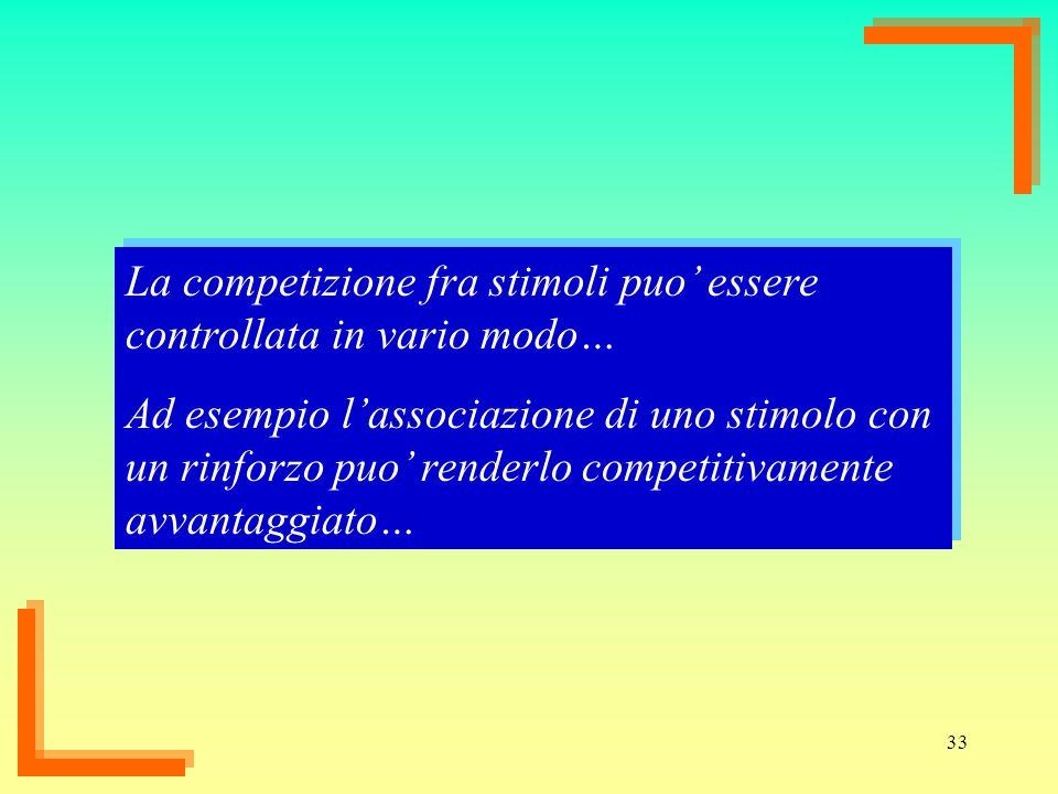 La competizione fra stimoli puo' essere controllata in vario modo…