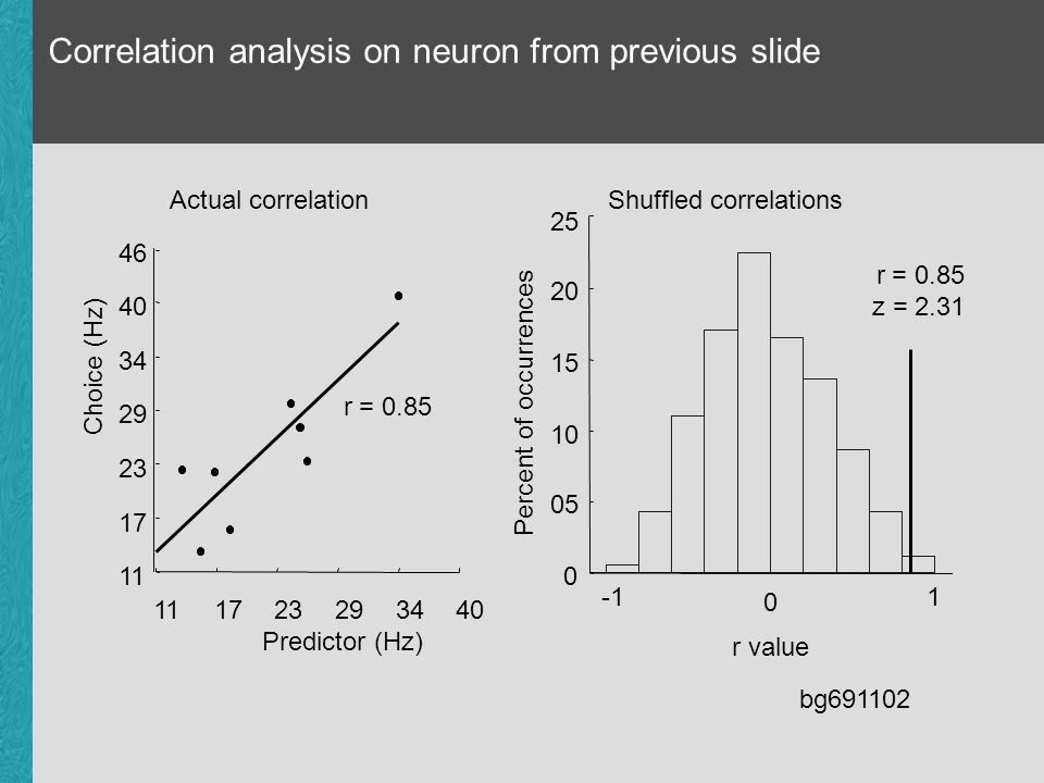 Correlation analysis on neuron from previous slide
