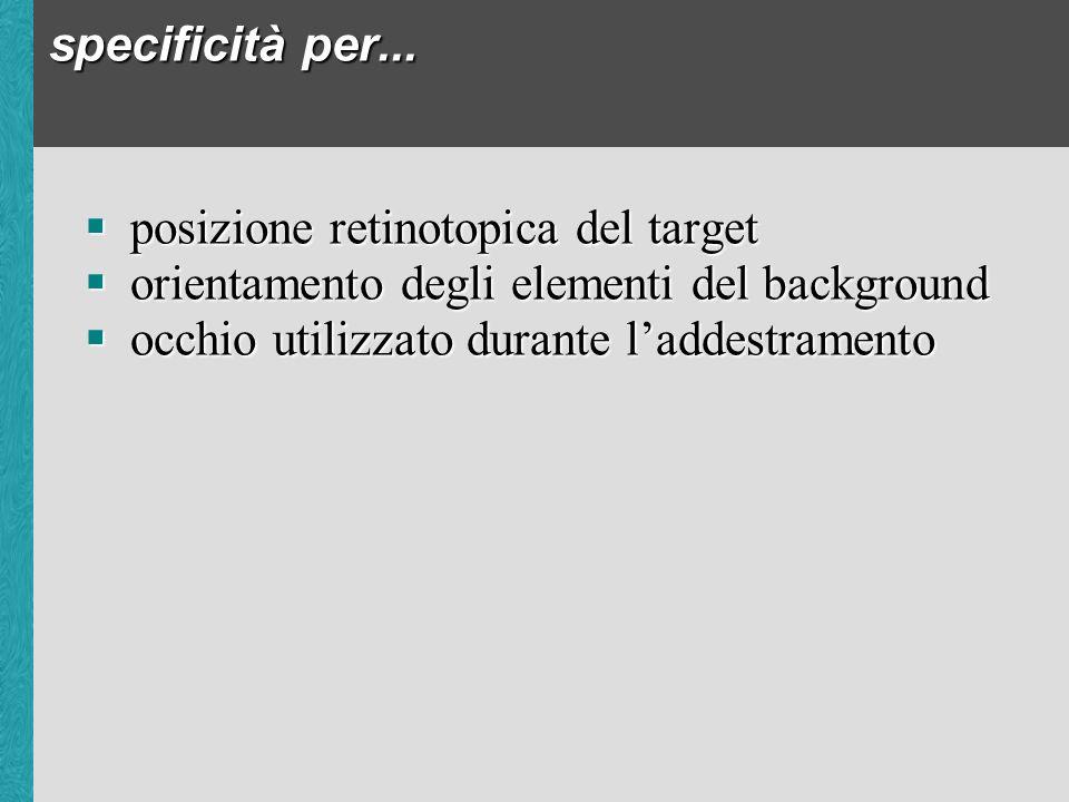 specificità per... posizione retinotopica del target.