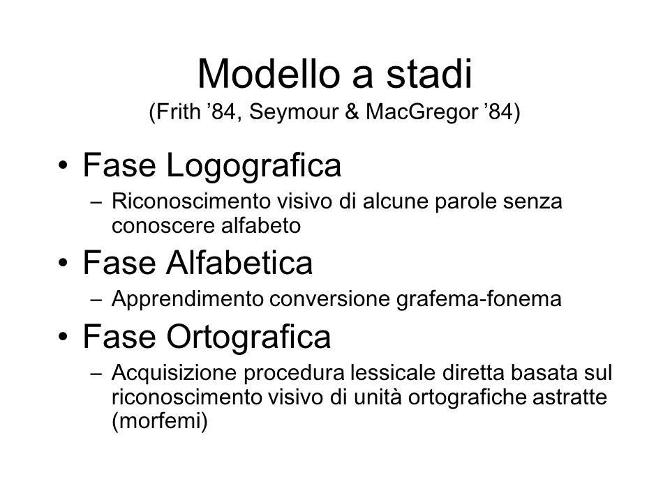 Modello a stadi (Frith '84, Seymour & MacGregor '84)