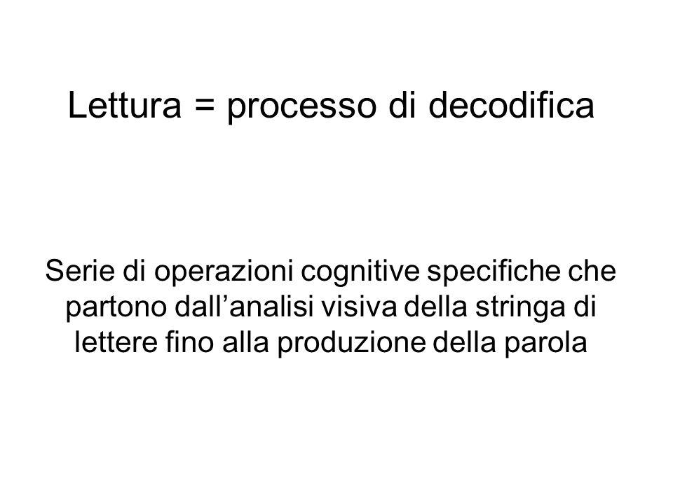 Lettura = processo di decodifica