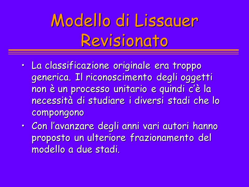Modello di Lissauer Revisionato