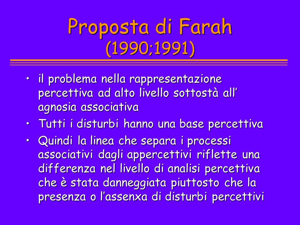 Proposta di Farah (1990;1991) il problema nella rappresentazione percettiva ad alto livello sottostà all' agnosia associativa.