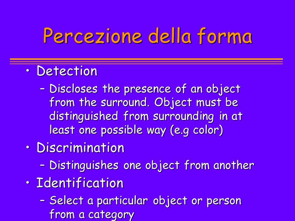 Percezione della forma