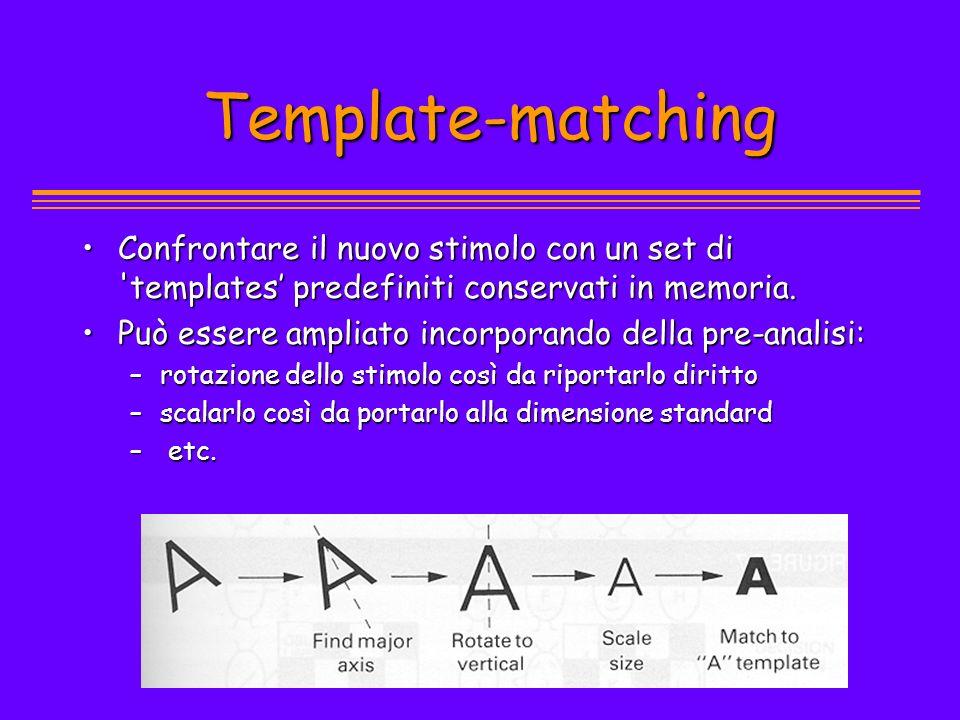 Template-matching Confrontare il nuovo stimolo con un set di templates' predefiniti conservati in memoria.