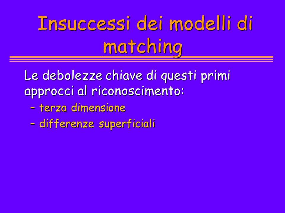 Insuccessi dei modelli di matching