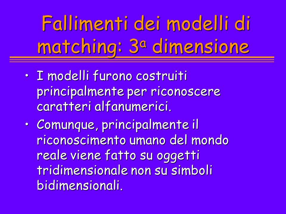 Fallimenti dei modelli di matching: 3a dimensione