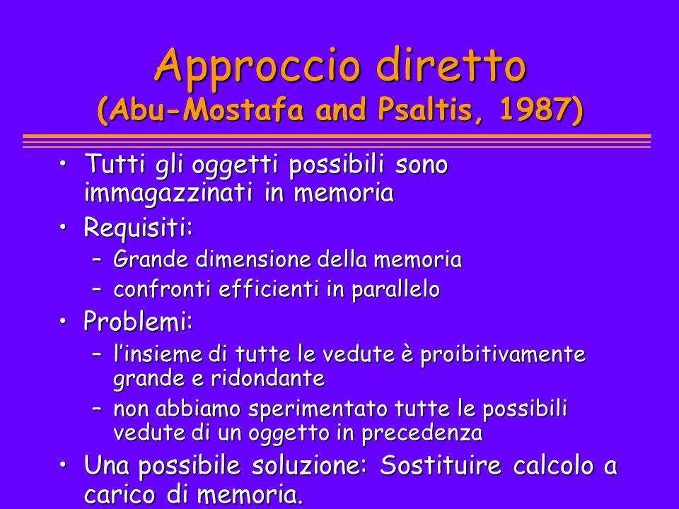 Approccio diretto (Abu-Mostafa and Psaltis, 1987)