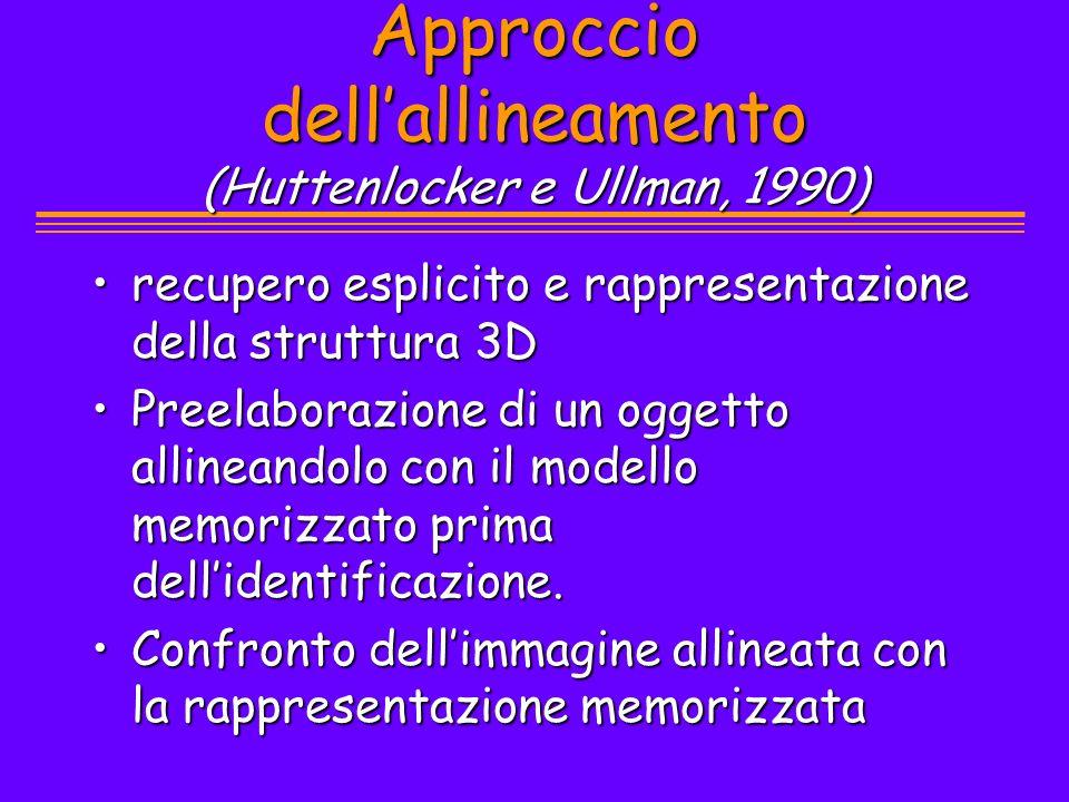 Approccio dell'allineamento (Huttenlocker e Ullman, 1990)