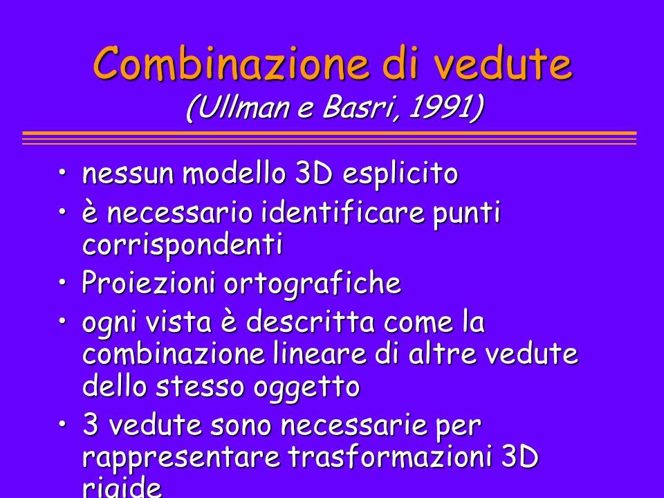 Combinazione di vedute (Ullman e Basri, 1991)