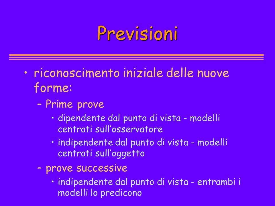 Previsioni riconoscimento iniziale delle nuove forme: Prime prove