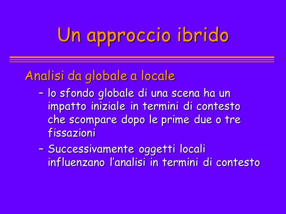 Un approccio ibrido Analisi da globale a locale