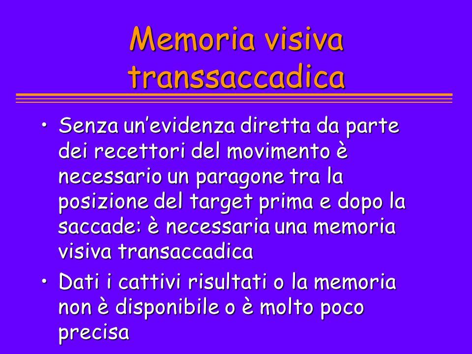 Memoria visiva transsaccadica