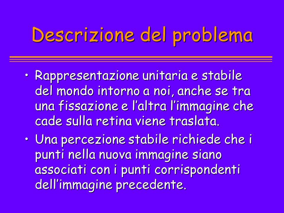 Descrizione del problema