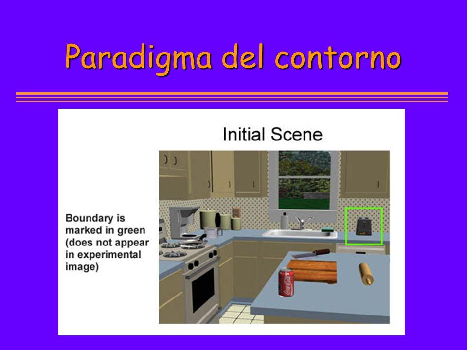 Paradigma del contorno
