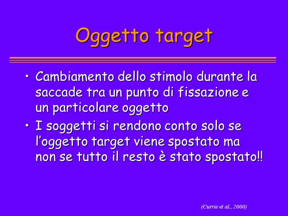 Oggetto target Cambiamento dello stimolo durante la saccade tra un punto di fissazione e un particolare oggetto.