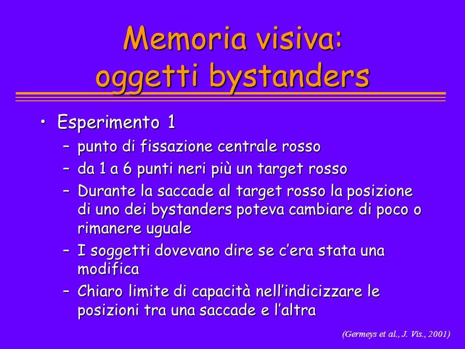 Memoria visiva: oggetti bystanders