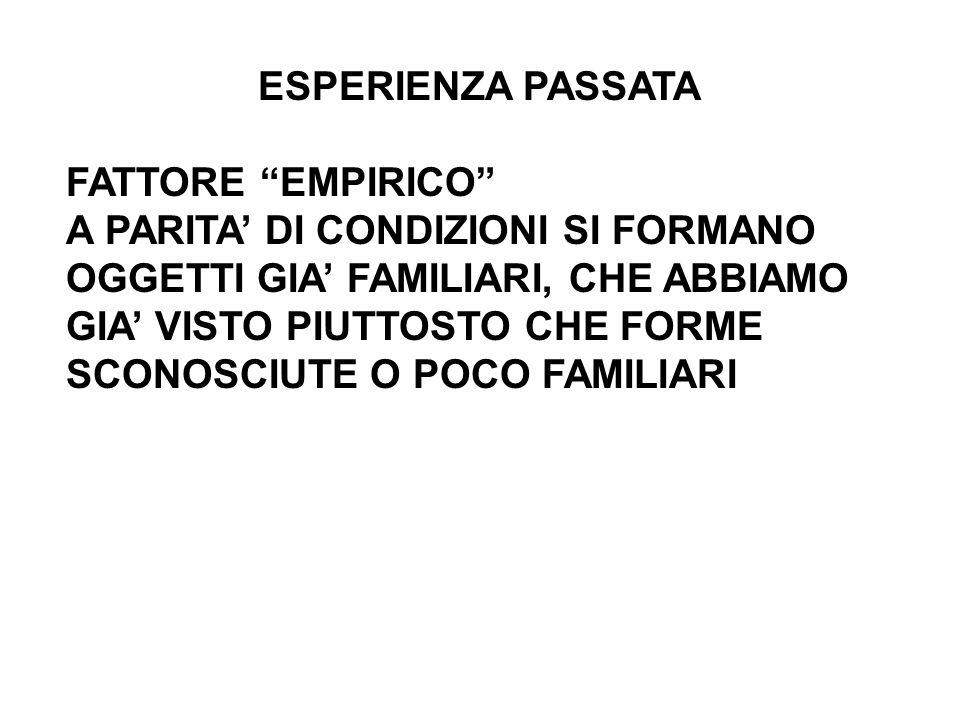 ESPERIENZA PASSATA FATTORE EMPIRICO A PARITA' DI CONDIZIONI SI FORMANO. OGGETTI GIA' FAMILIARI, CHE ABBIAMO.