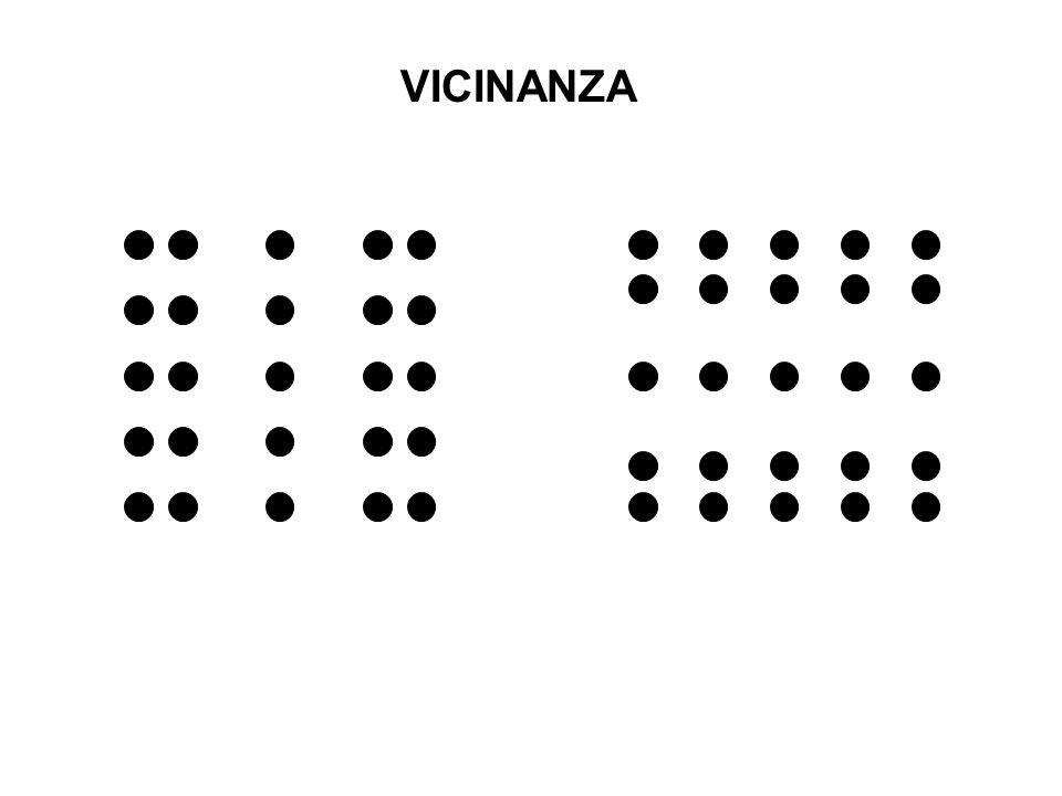 VICINANZA