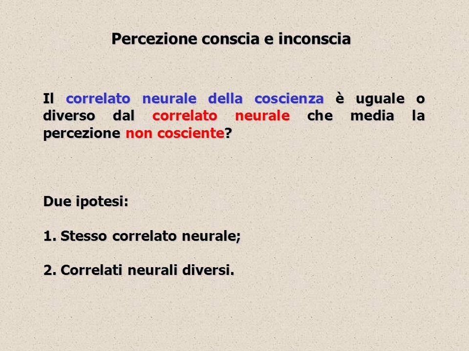 Percezione conscia e inconscia