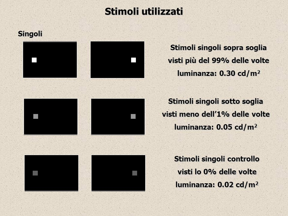 Stimoli utilizzati Singoli + + Stimoli singoli sopra soglia