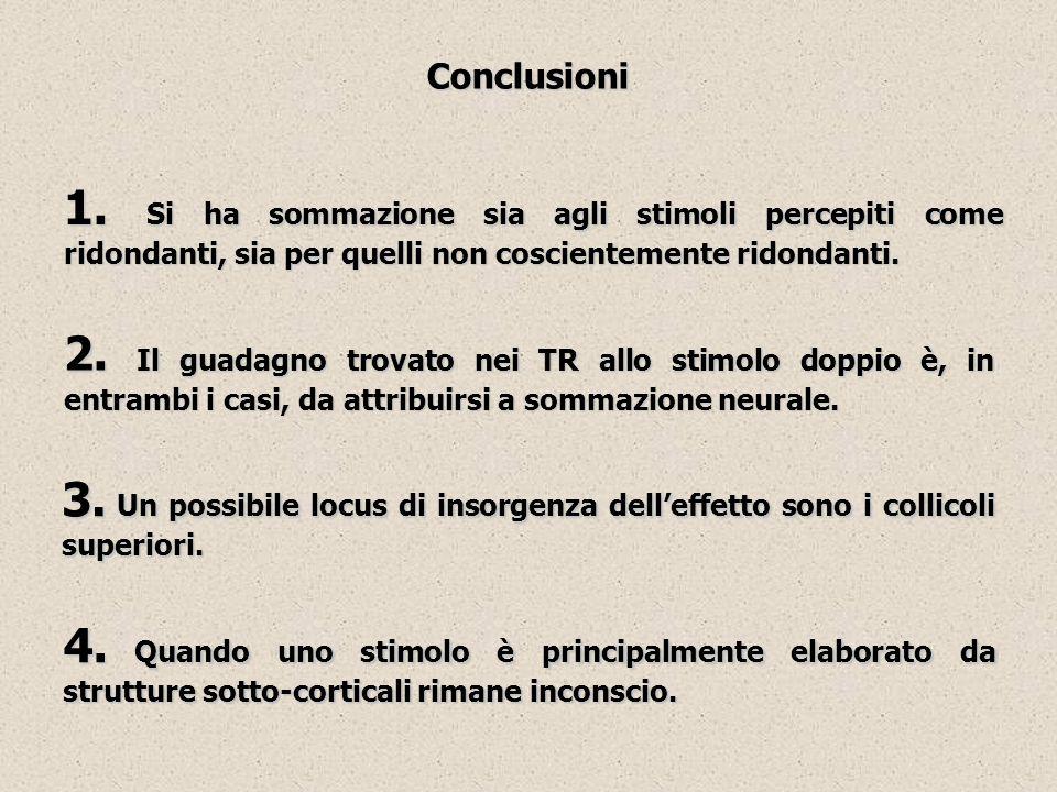 Conclusioni 1. Si ha sommazione sia agli stimoli percepiti come ridondanti, sia per quelli non coscientemente ridondanti.