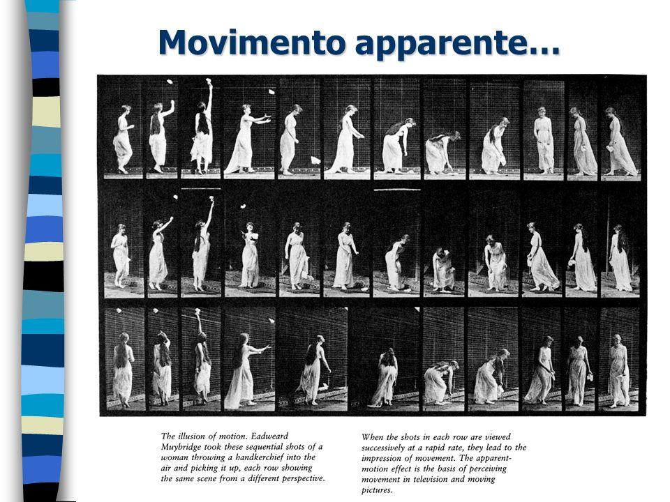 Movimento apparente…