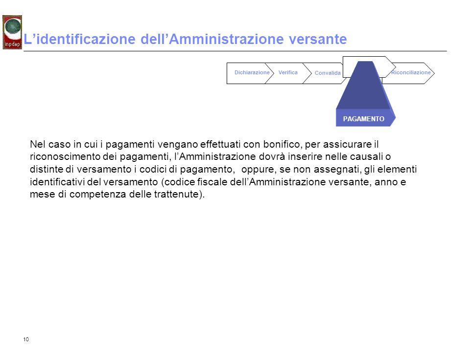 L'identificazione dell'Amministrazione versante